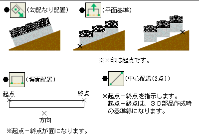 image\ex_buhin_renzoku.png